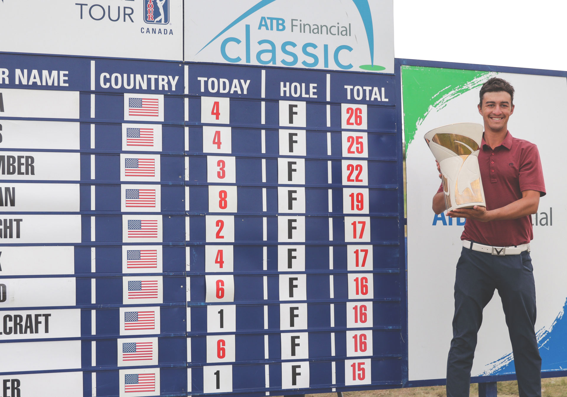 ATB Financial Classic champion Cory Pereira in 2018.