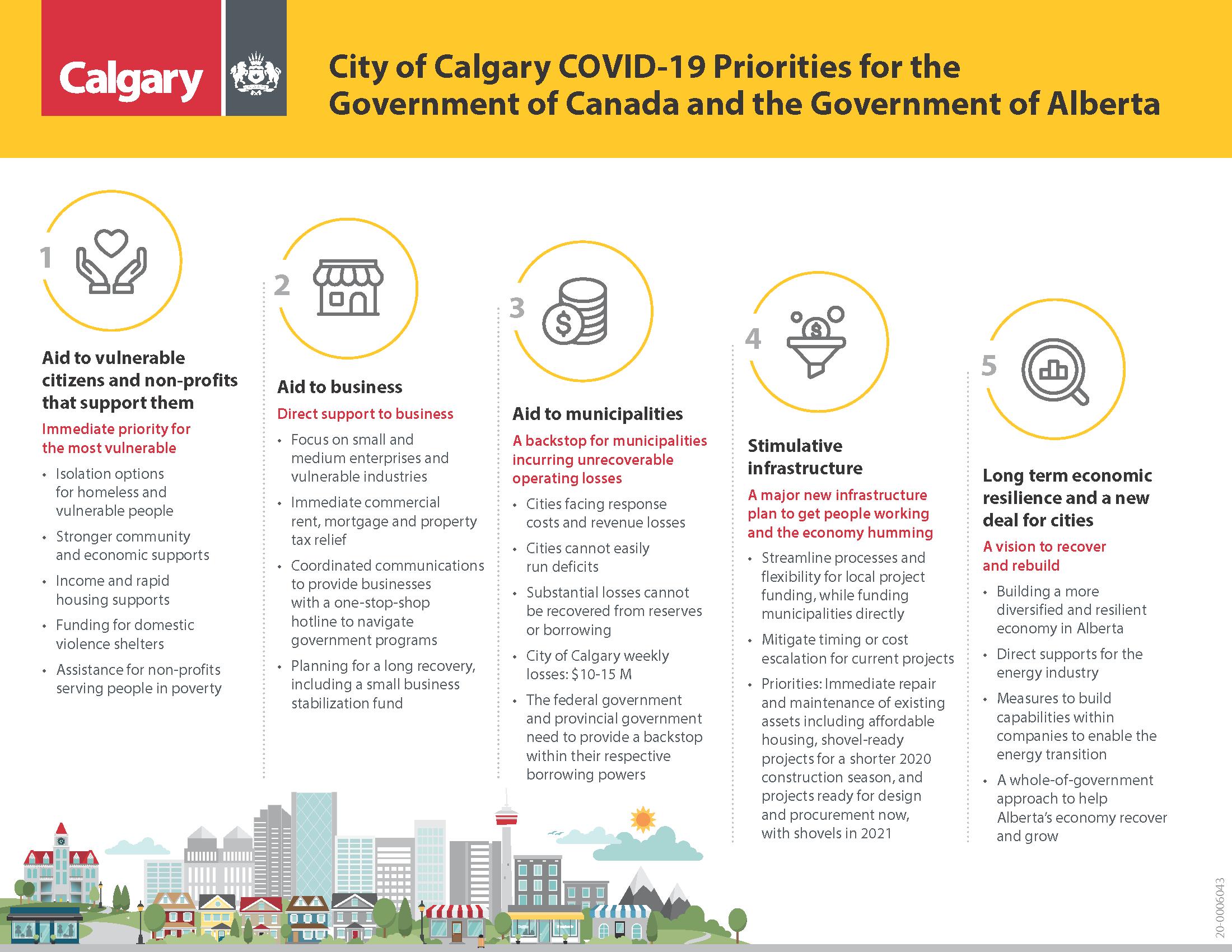 Covid 19 Update Tourism Calgary